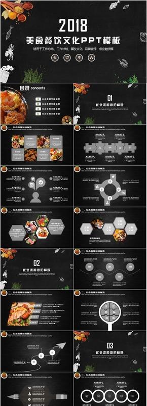 美食餐饮酒店策划计划书PPT模板