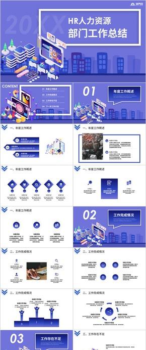 人力資(zi)源部工作總(zong)結及規劃商務報告(gao)通用PPT模板