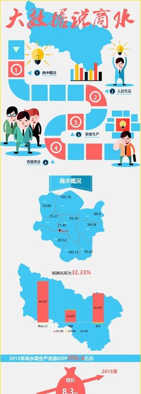 【长图】大数据说商水