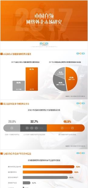 【P風小影 Redesign】中國白領網絡外賣市場研究報告2017