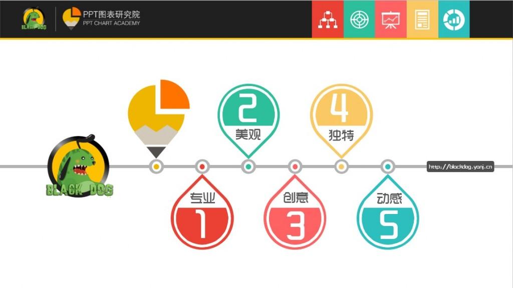 简约五色商务地铁风水滴时间轴目录式动态ppt图表