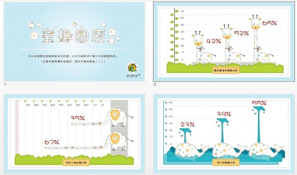 儿童趣味卡通动物长颈鹿大象鲸鱼树叶水滴图表