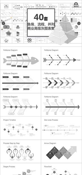 40套鱼骨流程商业高级灰PPT图表