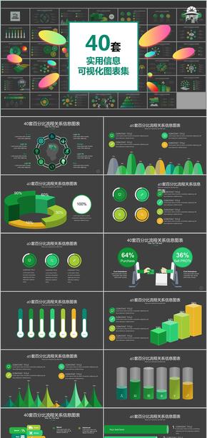40套黄绿色信息可视化PPT图表