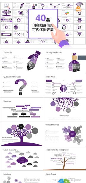 40套创意图形信息可视化PPT图表合集