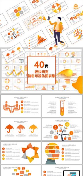 40套轻快明亮信息可视化商务办公常用PPT图表模板