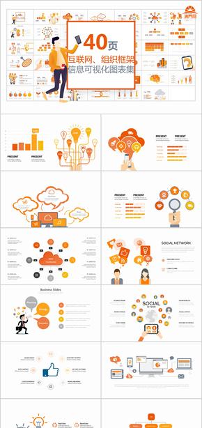 40页互联网组织框架信息可视化PPT图表