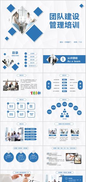 企业团队建设管理培训ppt模板