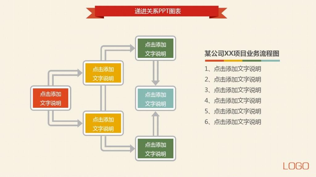 【热卖】公司业务流程图ppt图表图片