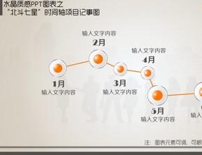 """水晶質感圖表之""""北斗七星""""時間軸項目記事圖"""