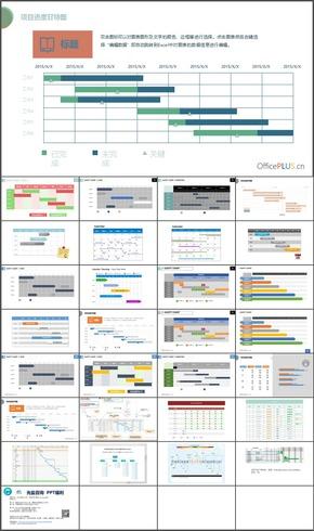 PPT智能助手,PPT统计图表(甘特图)及相关业务图形,领导决策报告。