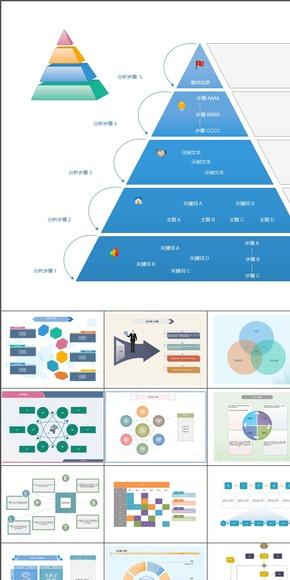 强大的项目咨询图标-关系图层级关系|流程图结构图曲线图折线图柱状图条形图饼状图/扇形图表格整套图表