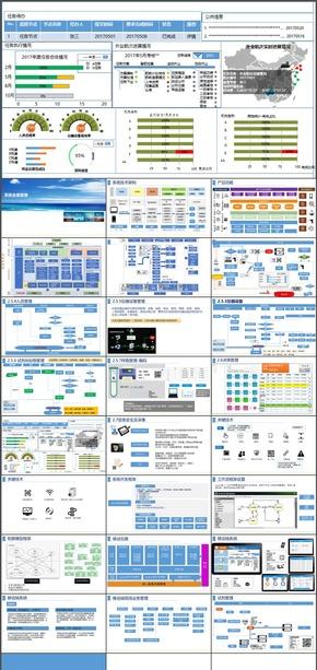 IT项目全程可视化管理