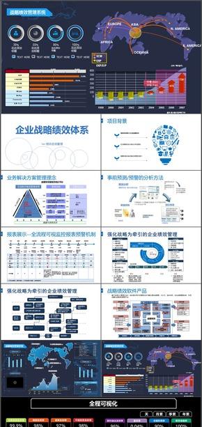 企业战略咨询规划