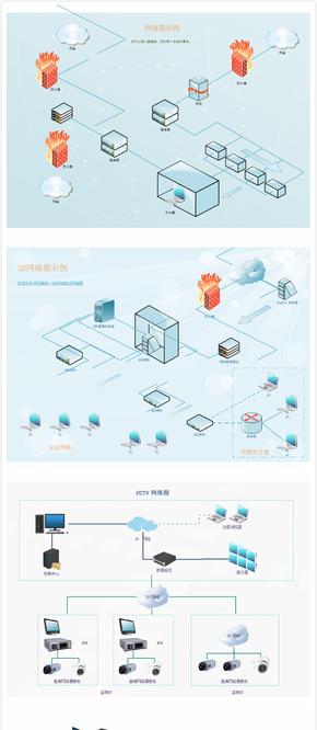 蓝色扁平化 强大的网络架构 方案示例图