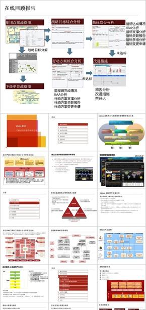集团总部战略图,战略目标分解,行动方案综述。,平衡记分卡BSC模型
