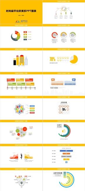 黄色系时尚扁平化欧美系PPT图表