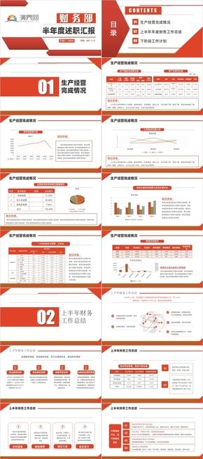 财务类红色系列年终工作总结PPT模板下载