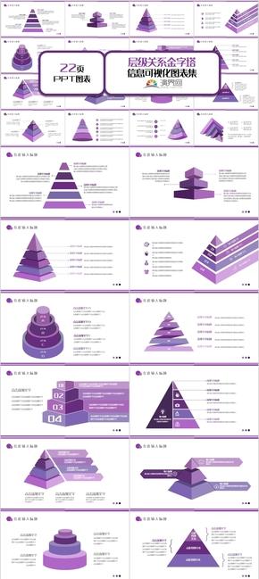层级关系金字塔集合PPT模板
