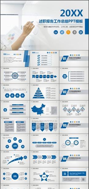 年终述职报告工作总结商务通用动态PPT模板