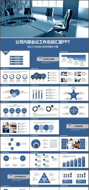 公司内部会议报告汇报工作总结动态PPT模板