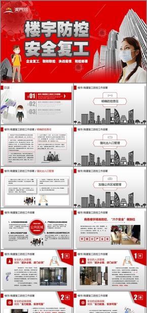 紅色(se)簡(jian)約樓宇防(fang)控安全復工PPT模板
