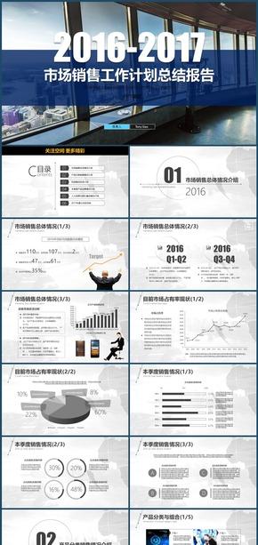 市场销售年度工作计划总结报告PPT模板