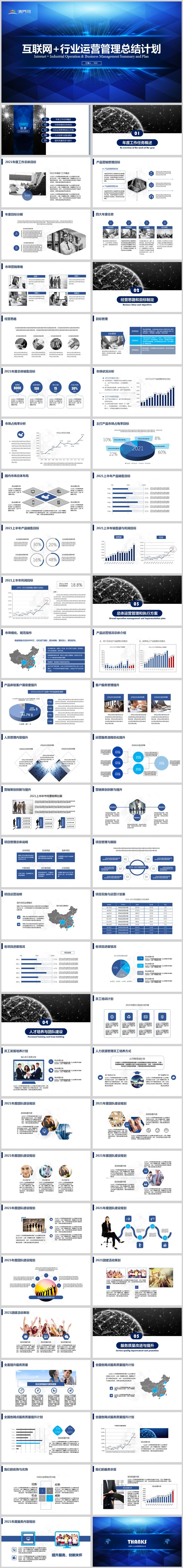 商務互聯網科技年度運營工作計劃總結報告模板