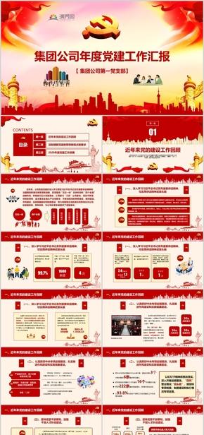 集團公司年度(du)黨建工作報告(gao)
