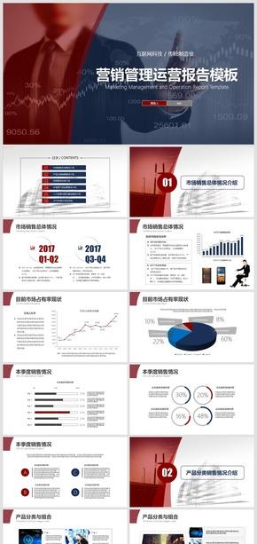 2018营销管理运营报告模板