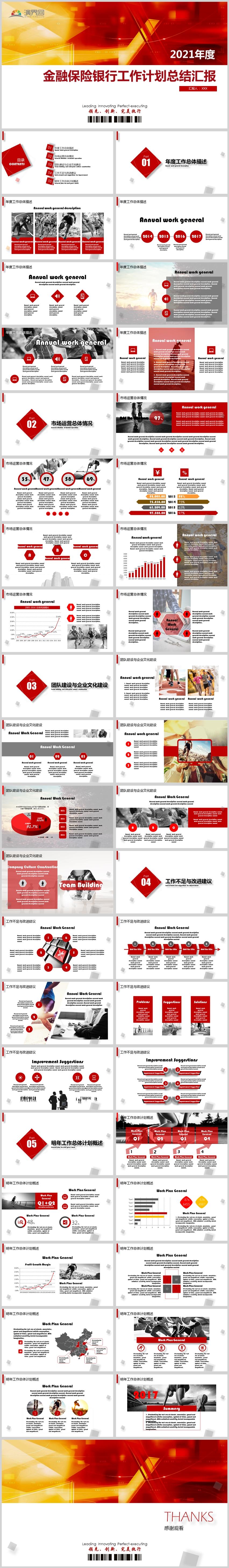 金融保險銀行工作計劃總結匯報PPT模板