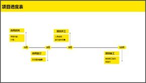 簡潔項目進度表
