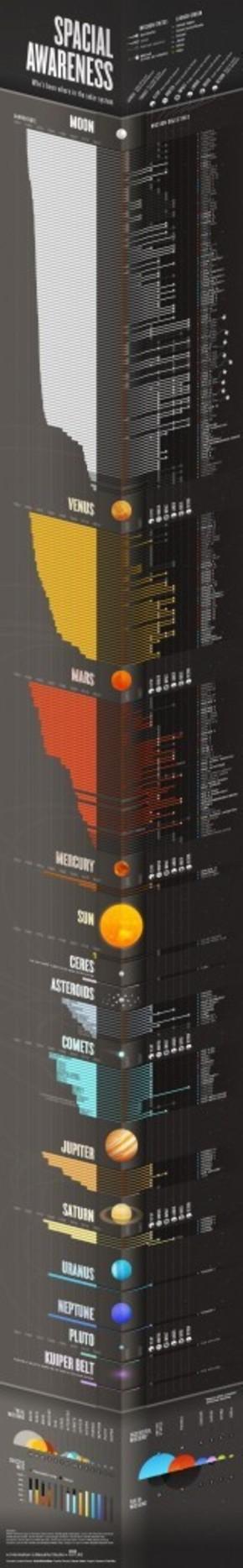 【演界信息图表】欧美-空间意识:探索空间的终极指南