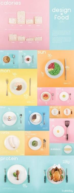 【演界信息图表】多彩小清新-设计与食物