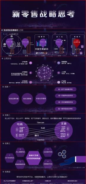 【超宽屏】新零售战略思考电子商务O2O行业分析模板