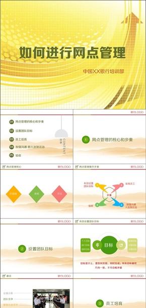 银行网点金融行业管理销售营销完整框架培训模板