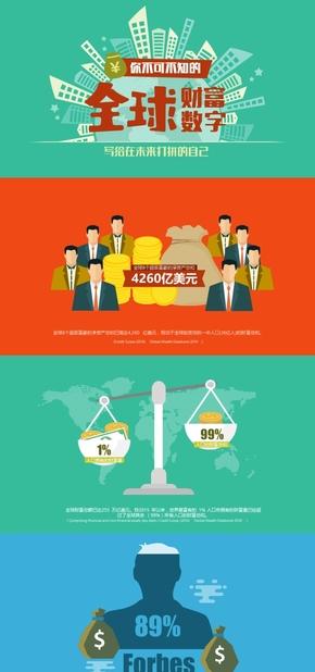 全球财富数字调研报告——写给在未来打拼的自