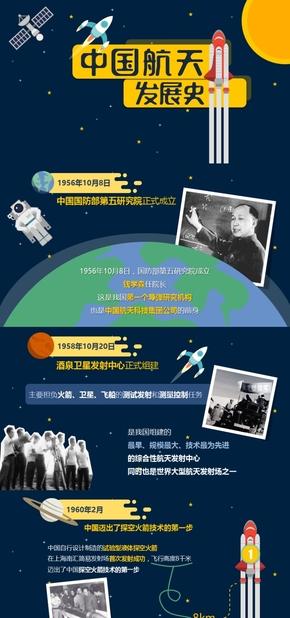 中国航科技进化发展史(动画版)