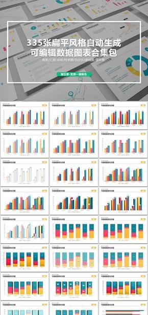 【合集图表第五季】商务经营销售总结分析图表可编辑数据