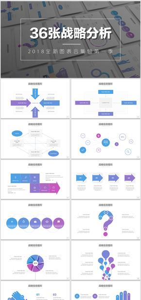 36张战略分析市场分析与机遇市场营销数据分析规划ppt
