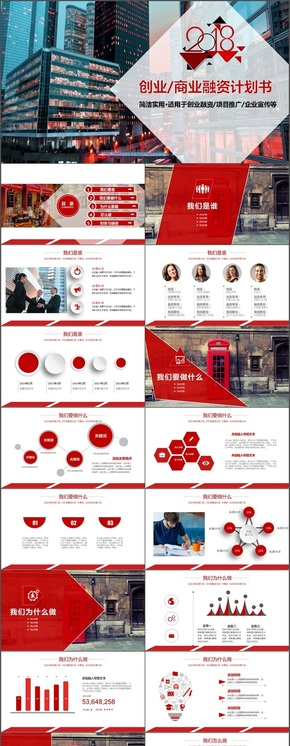 创业商业融资计划书项目推广企业宣传PPT模板