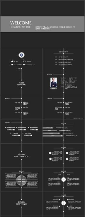 创意动画个人简历求职竞聘通用模板JedieDesign