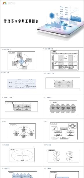 管理咨询常用工具图表PPT