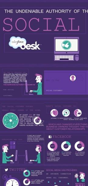紫色卡通课件ppt模板