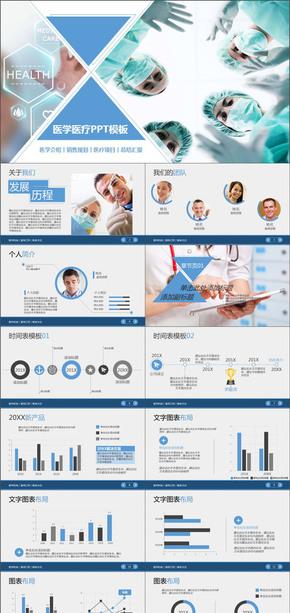 医学介绍总结汇报医疗市场分析PPT模板