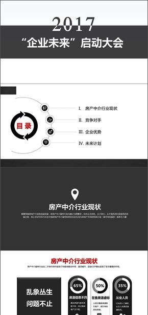 黑色简介房产企业运营战略计划PPT