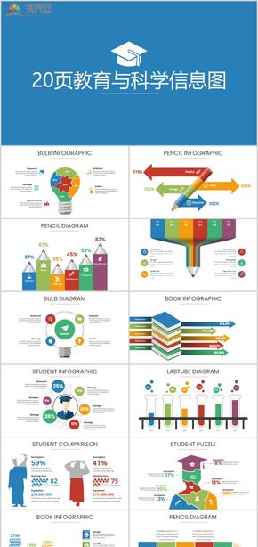 20页教育与科学商务图表数据图表商业图表分析蓝色图表资源营销数据统计动态图表