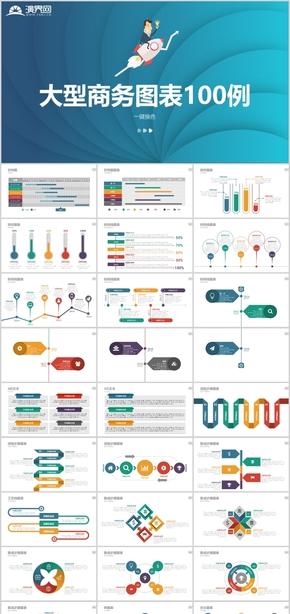 炫彩實用信息化圖表數據分析商務通用圖表計劃總結銷售報表業績數據分析彩色扁平化信息圖財務統計PPT模板
