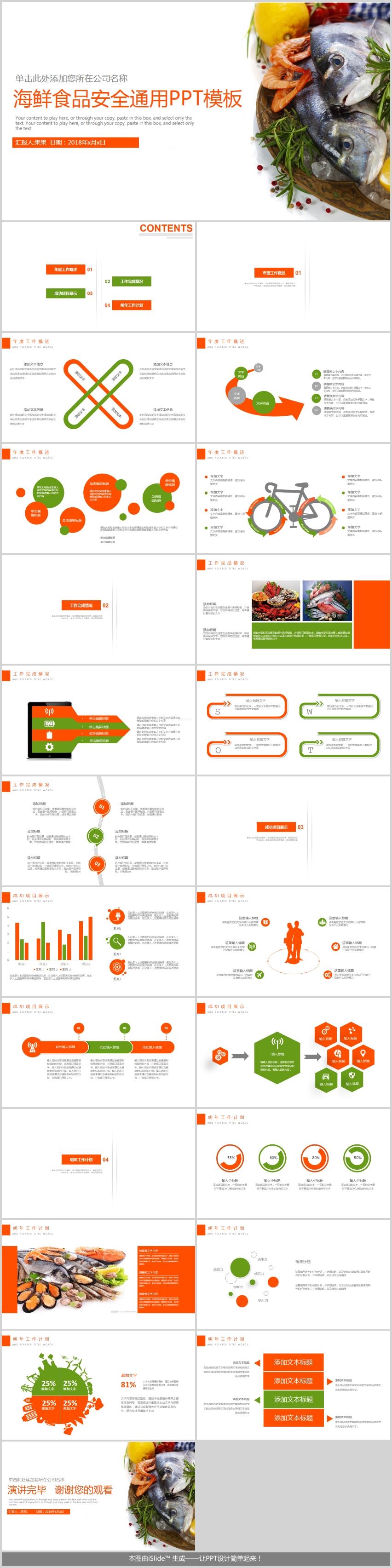 食品安全工作总结ppt瘦腿模板科学好方法图片