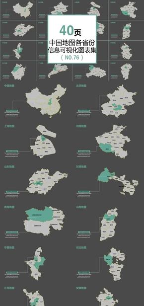 40页 中国地图各省市信息可视化分析图表可编辑